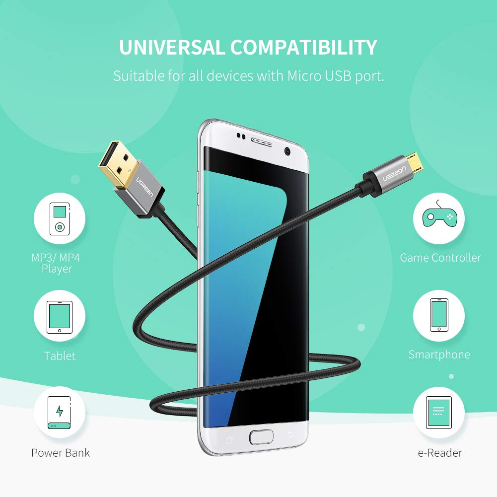 UGREEN Micro USB Cable Nylon Braided Fast Quick Charger Cable USB to Micro USB 2.0 Android Charging Cord for Samsung Galaxy S7 S6, Note, LG, Nexus, ...