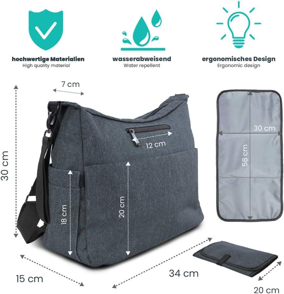 LOMOS zaino fasciatoio grande e funzionale blu con materassino per il cambio portatile