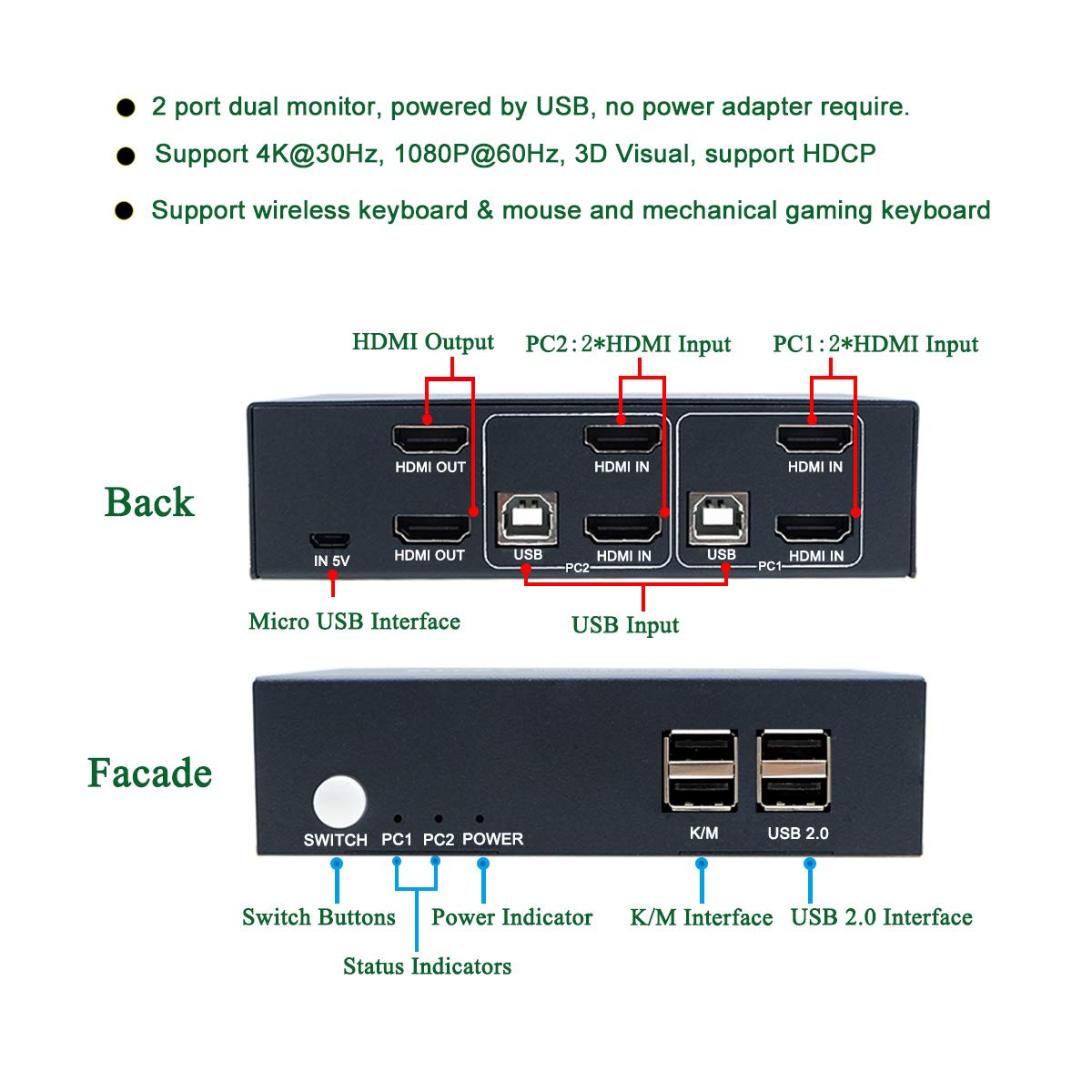 Powered by USB UHD 4K@30Hz AAO 2 Port HDMI KVM Switch 2x1 Support Normal Wireless Keyboard and Mouse Compatible with Windows Mac Linux with 2 HDMI and USB Cables Sliver