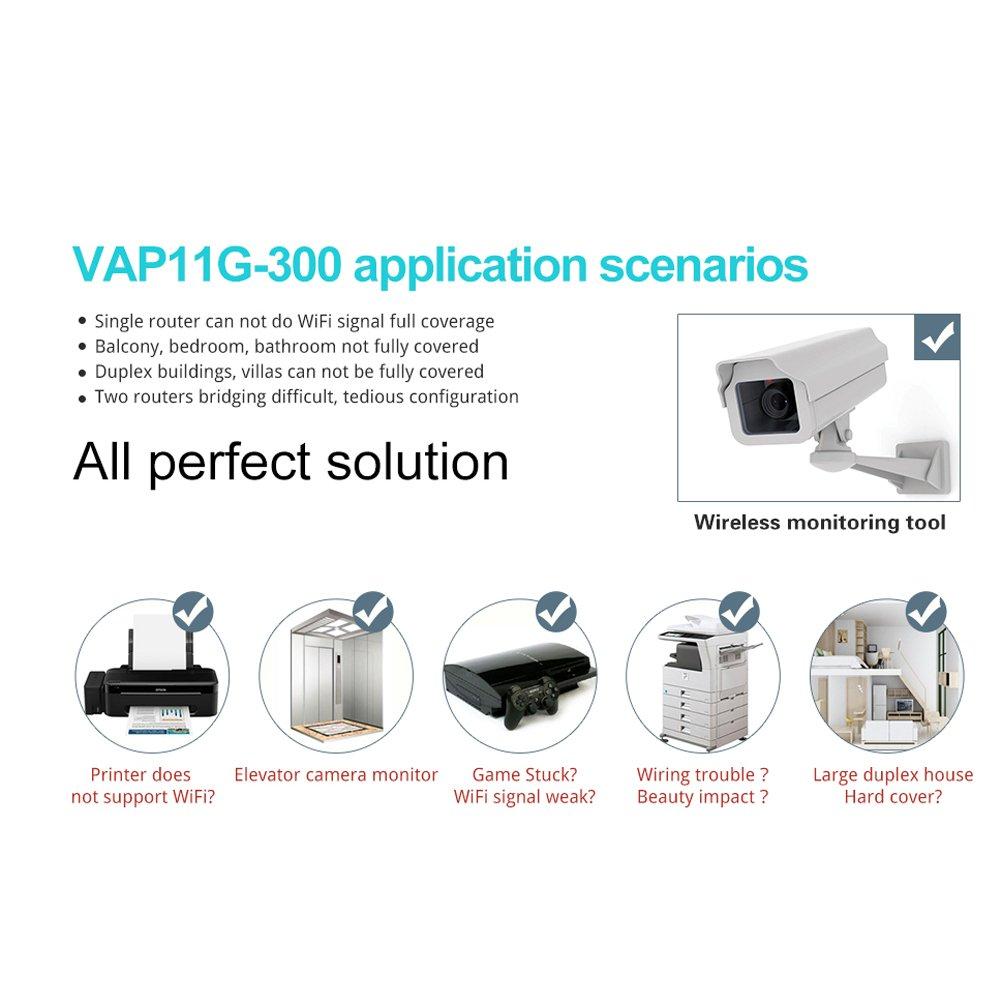 VAP11G-300 drahtlose Wifi Brücke Dongle Wireless: Amazon.de ...