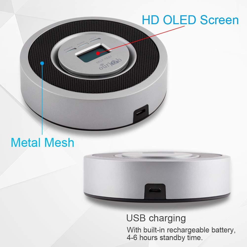 Alarma de Gas, Detector de Gas LPG/Natural/Ciudad, Alimentado por USB Sensor De Fugas De Gas Combustible Butano/Propano/Metano, con Advertencia de Sonido y ...
