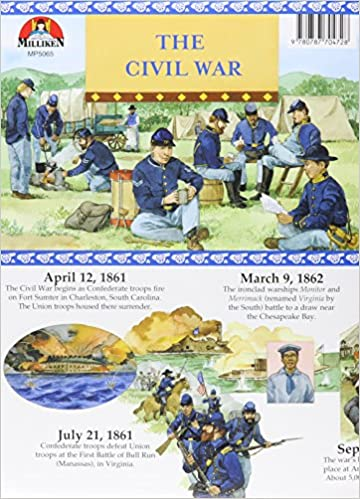 U.S. History/The Civil War Timeline