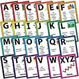 Art Vocabulary Word Wall Bulletin Board Poster Set - The Artist's Alphabet