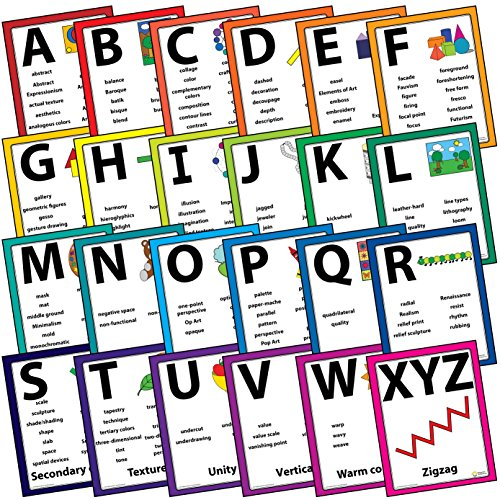Art Vocabulary Word Wall Bulletin Board Poster Set - The Artist's Alphabet by Elementary Art Resources
