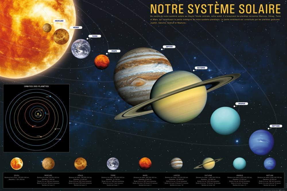1art1 Le Systeme Solaire Posters Xxl Notre Systeme Solaire 120 X 80 Cm Amazon Fr Cuisine Maison