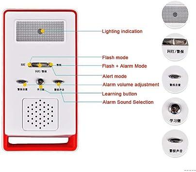 AUEDC Sistema de Alarma inalámbrico, con botón de pánico de ...