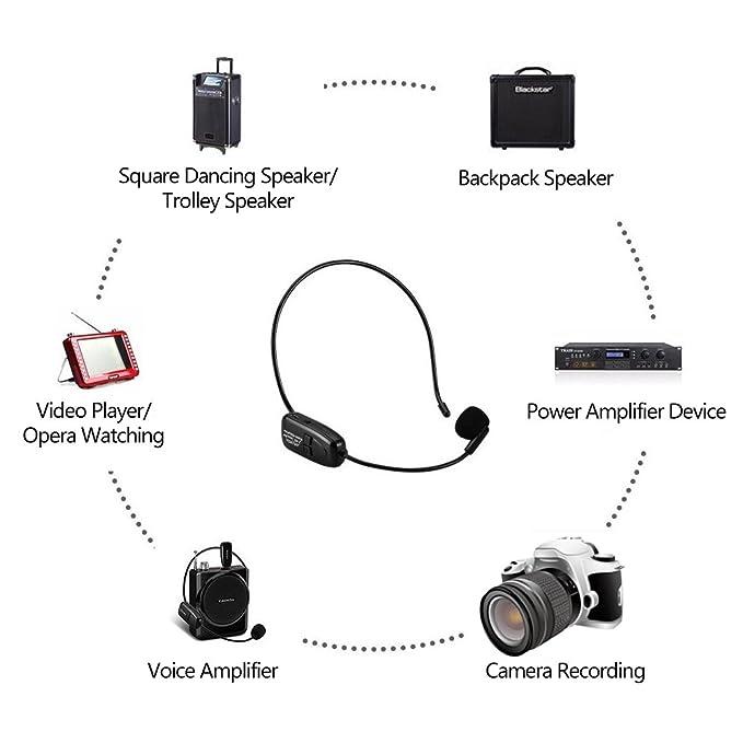 XIAOKOA 2.4G micrófono inalámbrico, la transmisión inalámbrica estable 40m, auriculares y de mano 2 en 1,para el amplificador de voz, altavoces: Amazon.es: ...