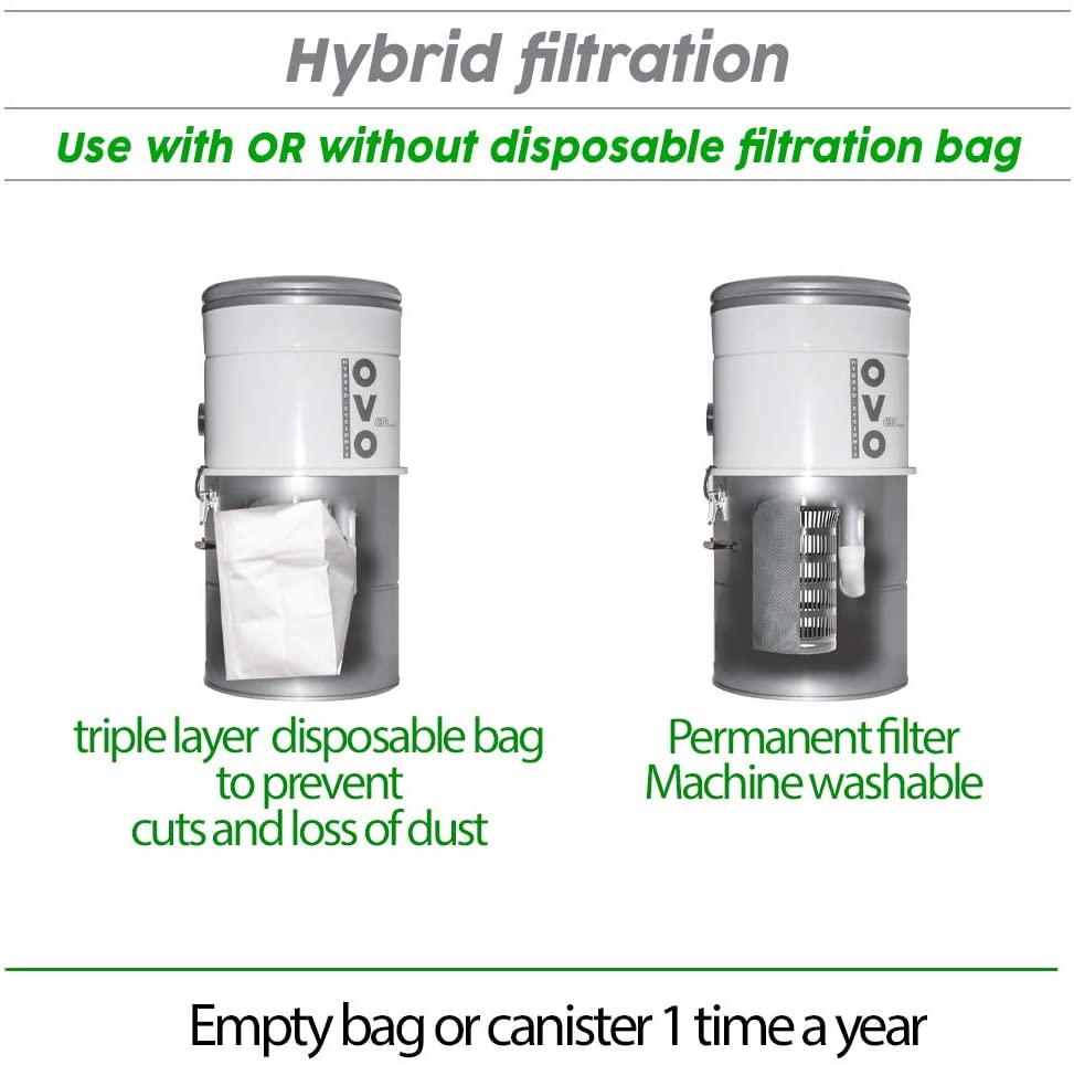 Sliver Hybrid Filtration 30ft//NA 25L or 6.6 Gal With or Without disposable bags 630 Air watts with 30 ft Carpet Deluxe Accessory Kit included OVO Large and Powerful Central Vacuum System