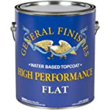 Household Finishes, Sealers & Stains
