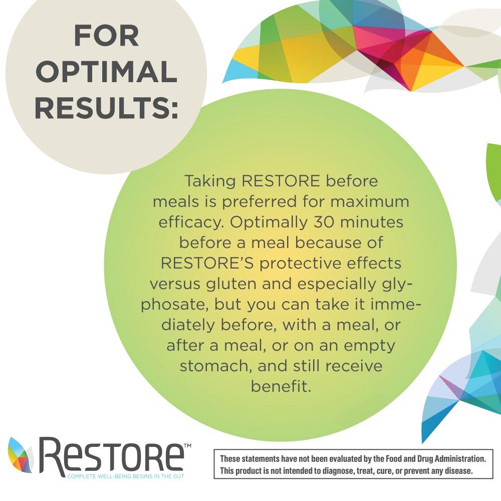 Restore Promotes Gut-Brain Health   Alleviates Gluten Sensitivity,