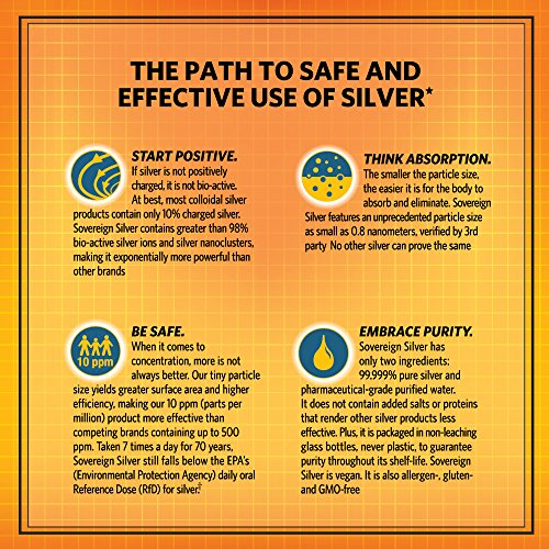 Sovereign Silver® Bio-Active Silver Hydrosol™ for Immune Support* - 1 Gallon – The Ultimate Refinement of Colloidal Silver - Safe*, Pure and Effective* - Premium Silver Supplement - Family Size by Sovereign Silver (Image #5)