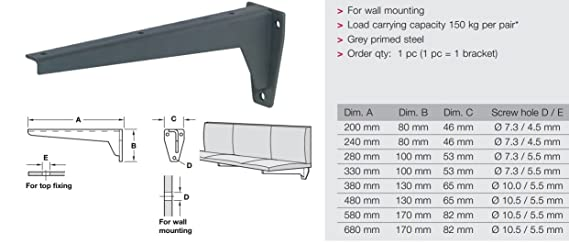 Vouwstoel 150 Kg.City Deco Centre Hebgo Fixed Bracket For Table And Bench Seats 150kg Load Capacity Per Pair Dim A 480mm Dim B 130mm Dim C 65mm Dim D O10 5mm