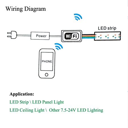 6168jJ3SxVL._SY450_ amazon com new led wifi controller dc7 5 24v 12a for rgb led 5050 led strip wiring diagram at gsmx.co