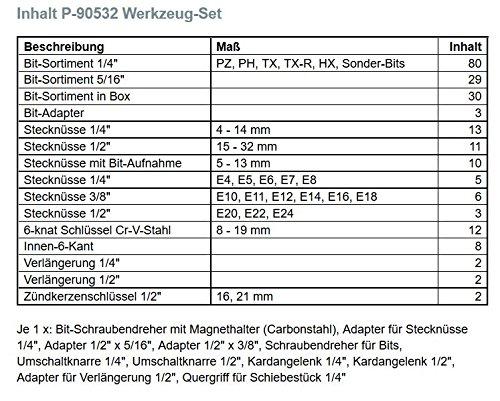 P Lot de 90532 1 Makita Set doutils 227/Pi/èces