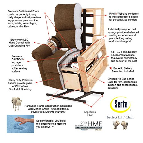 Serta Perfect Lift Chair Plush Comfort Recliner with Gel-Infused Foam Ergonomic Hand Held Control and 2 Large LED Buttons and USB Port for Charging Phone - Cocoa
