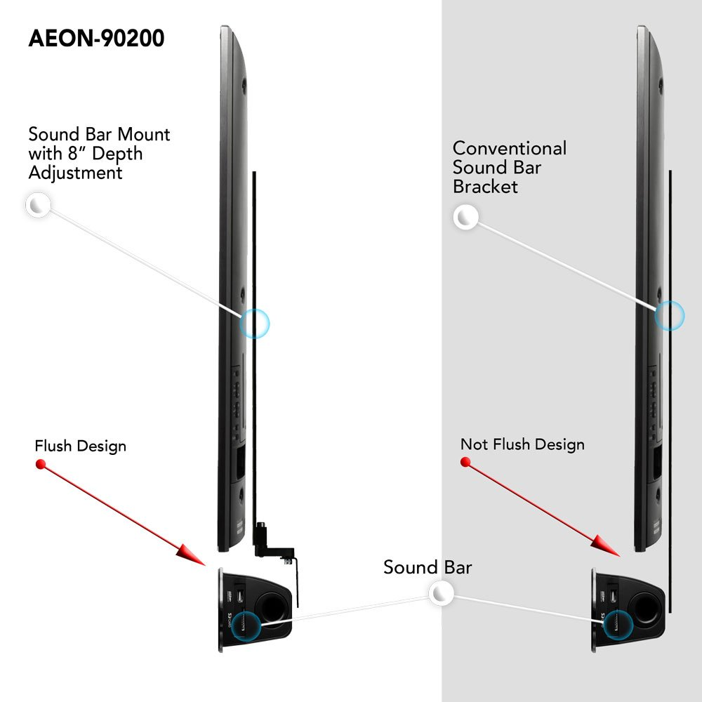 616AkmD0GXL._SL1000_ amazon com soundbar speaker mount with depth adjustments for tv  at alyssarenee.co