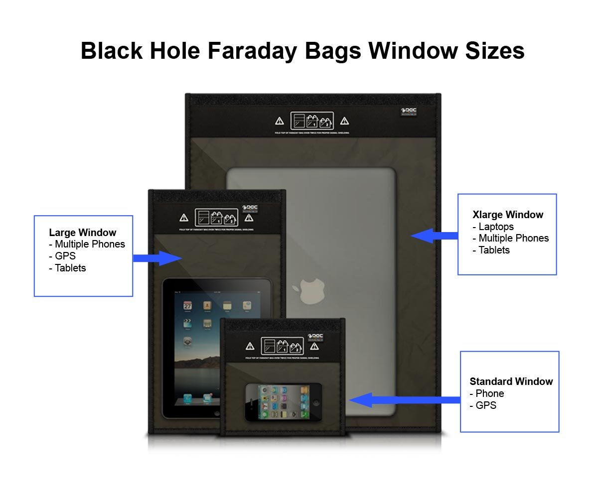 Black Hole Faraday Bag Rf Signal Isolation For Iphone 5 Block Diagram Forensics Standard Window Size Blocking Anti Tracking Spying