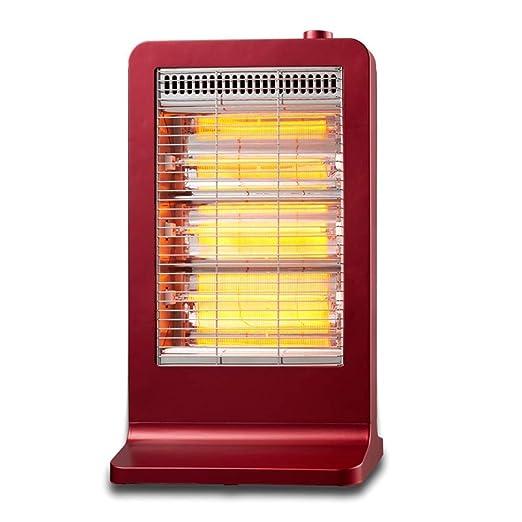 SPTO Hornos Electricos | Calentadores Electricos | Calentadores De ...