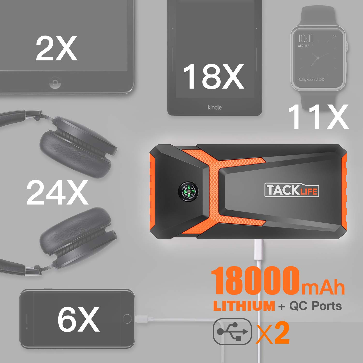 Red TACKLIFE T8 800A Peak 18000mAh Car Jump Starter with LCD Display up to 7.0L Gas, 5.5L Diesel Engine Quick Charger 12V Auto Battery Booster with Smart Jumper Cable