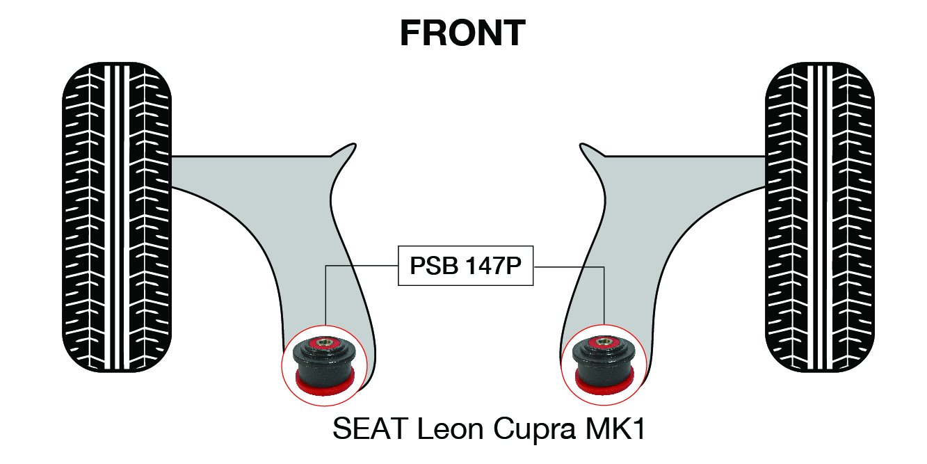 PSB Polyurethane Bush Leon Cupra MK1 (99-06) Front Wishbone Rear Pressed Arm Bushing Kit - PSB147P
