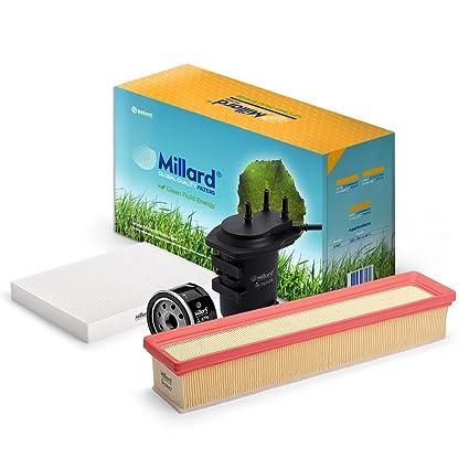 1.9 DCI Kit de filtros para Megane 2 Millard Filters