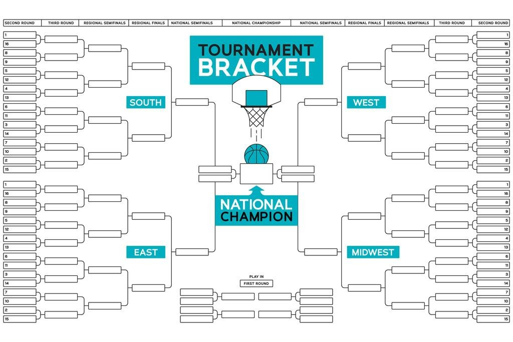 Basketball Tournament Bracket Wall Chart Poster 12x18 inch Poster Foundry 103981