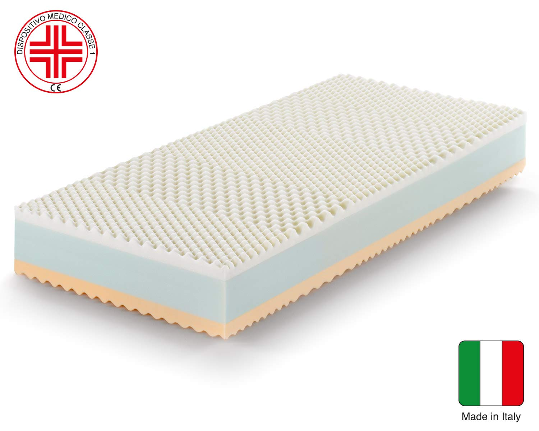 Marcapiuma - Colchón viscoelástico Individual Memory 80x180 Alto 22 cm - Rainbow - H2 Medio 5 Zonas - Producto Sanitario CE - Funda desenfundable Antiácaros ...