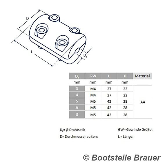 1 Stück Drahtseil - Klemmring DS= 4 mm M4, SCHWERE Ausführung ...