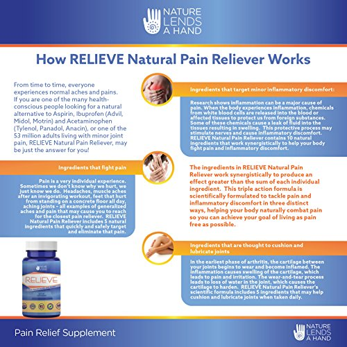 GOOD CHOICE RELIEVE, Natural Pain Relief with Turmeric, MSM, Bromelain and  more – Pain Reliever | PrestoMall - Adult Diapers