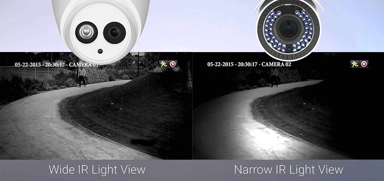 HDView Dahua OEM HAC-HDW1200EM HD-CVI TVI AHD 960H CVBS Security Camera Indoor Outdoor Smart IR Infrared Night Vision Sony Sensor, for Home CCTV Surveillance 3Axis 1080P Matrix EXIR Dome Camera