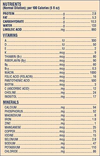 Enfamil Nutramigen Hypoallergenic Colic Baby Formula