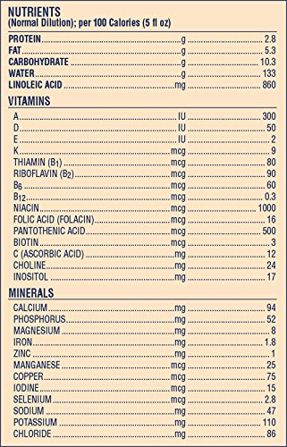 Enfamil Nutramigen Infant Formula - Hypoallergenic & Lactose Free Formula with Enflora LGG - Powder Can, 19.8 oz (Pack of 4)