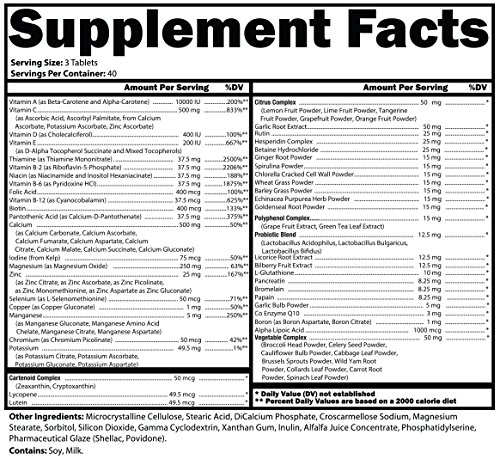 Review Whole Foods Multivitamin for