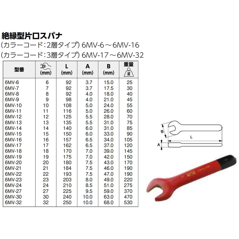 Bahco 6MV-14 1000V Open End Wrench 14mm Snap-On Industrial Brand BAHCO