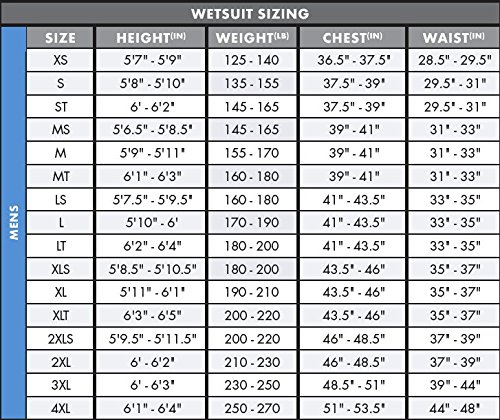 O'Neill Men's O'Riginal 4/3mm Chest Zip Full Wetsuit, Oil/Smoke, Small by O'Neill Wetsuits (Image #7)