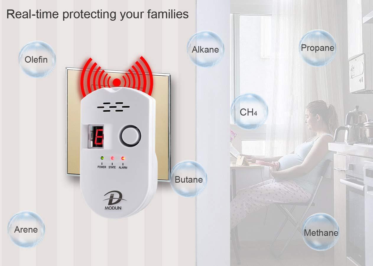No-Branded Sensor de Fuga de Gas Gas Natural GLP butano Detector de Gas propano