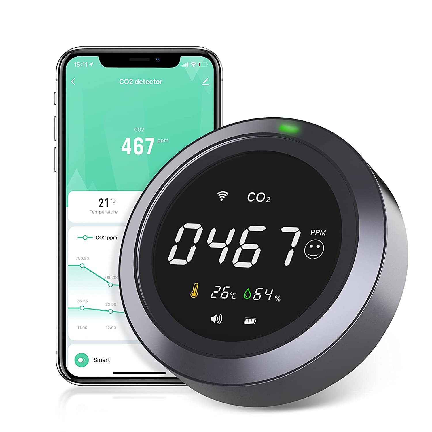 Home Air Quality Monitor- CO2 & Temp. Humidity Detector, Accurate NDIR Sensor, 400-5000 PPM, WiFi (2.4GHz) Connection, Rechargeable Battery, 2 Years Data Logger, Multiple Alarm, Indoor Car Office Use