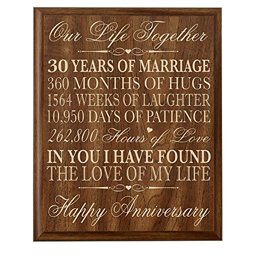 30th Anniversary Gift ideas Couple Parents 30 year Anniversary Gifts ideas for him her Wall Plaque 12