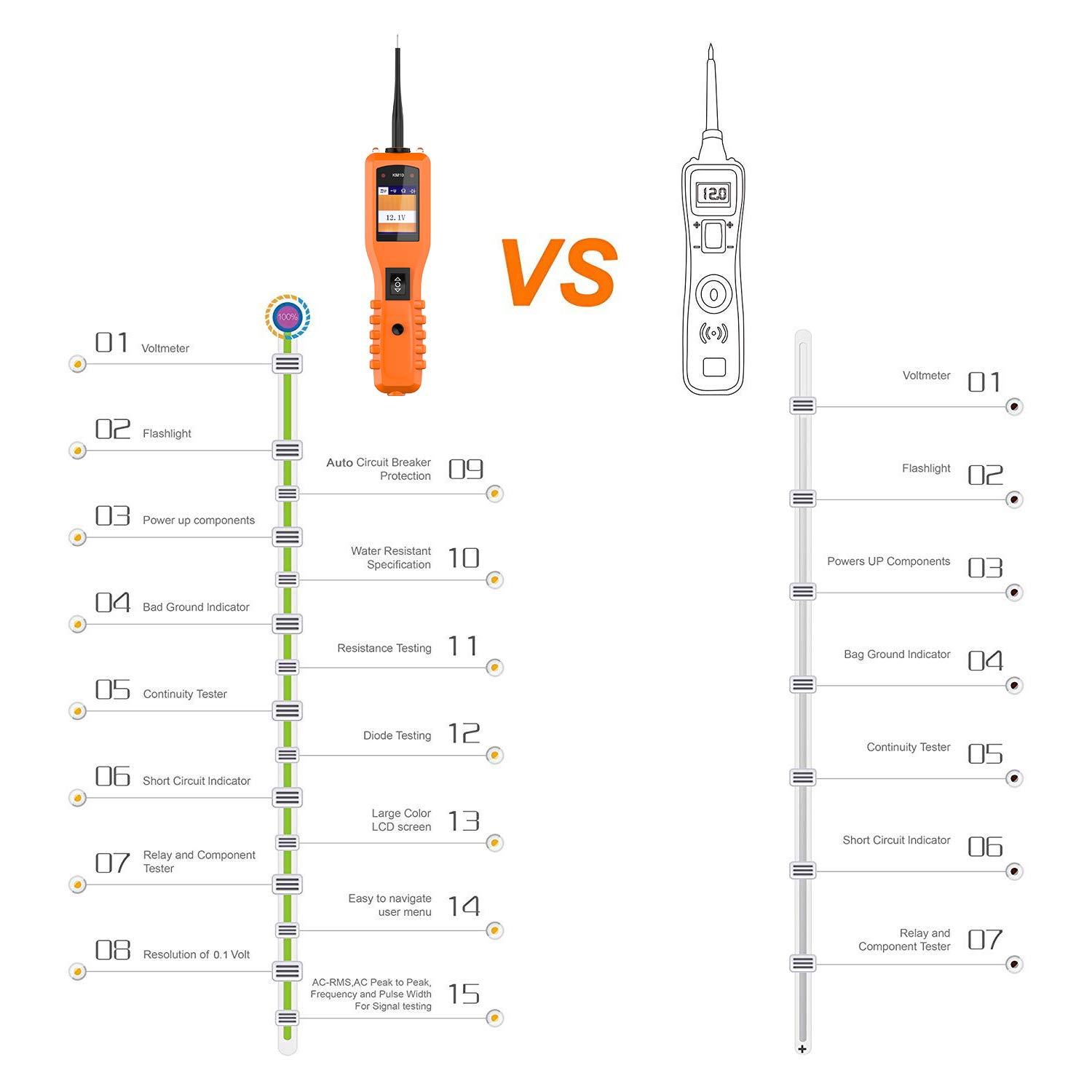 Kzyee Km10 Power Circuit Probe Kit Automotive The Car Electric Igniter 2 Automotivecircuit Diagram Tester With Auto Electrical System Testing Functions Digital Voltage