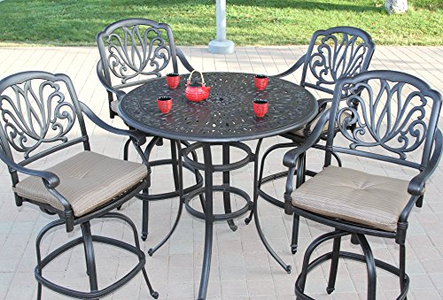 Heritage Outdoor Living Elisabeth Cast Aluminum 5pc Bar. Building A Patio Brick. Patio Furniture Stores Nearby. Www.patio Armor.com. Cheap Patio Sets Clearance Uk. Patio And Deck Designs Ideas. Build A Patio Heater. Patio Design Shapes. Build Patio Cover Step Step