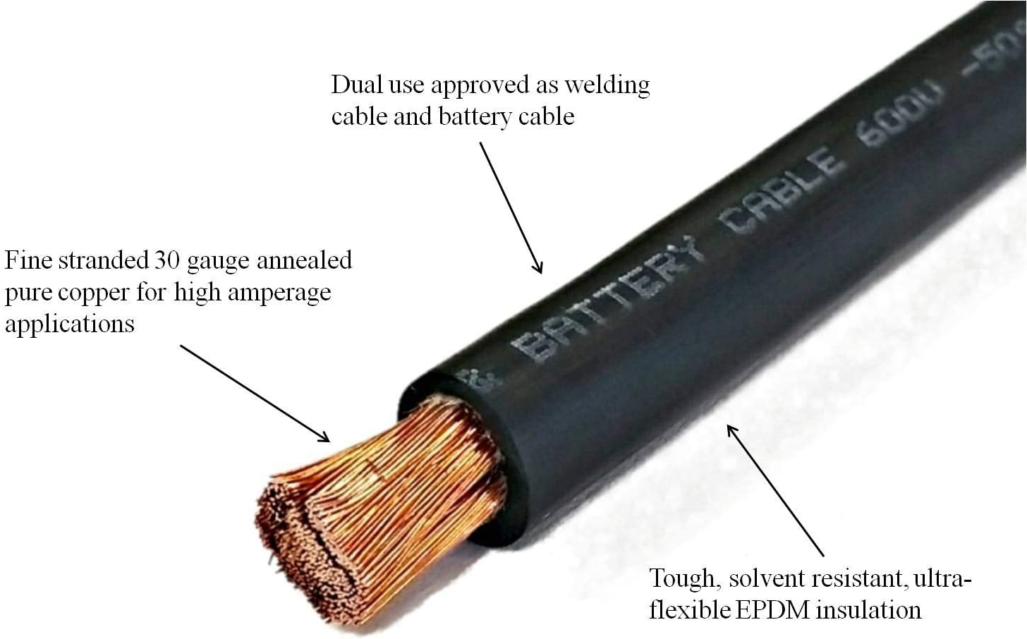 Made In The USA Inverter WNI 6 Gauge 15 Feet Black 15 Feet Red 6 AWG Ultra Flexible Welding Battery Copper Cable Wire Car Solar RV