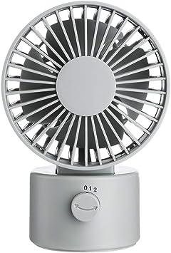 TriLance - Ventilador pequeño USB para escritorio, sin ruido ...
