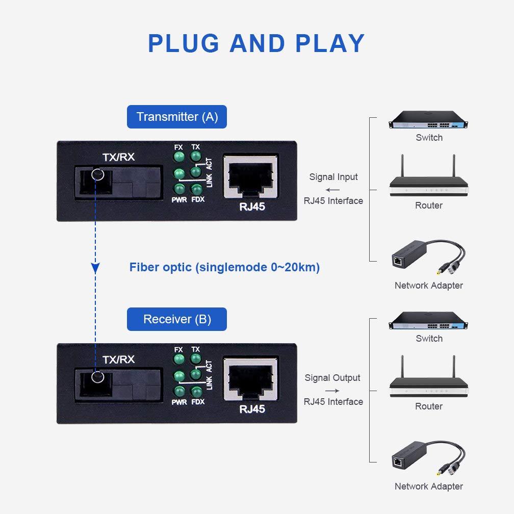 Gigabit Ethernet Media Converter, a Pair of Bi-Directional Single Mode SC Fiber Converter, 1000Base-LX to 10/100/1000Base-Tx, up to 20km by 10Gtek (Image #6)