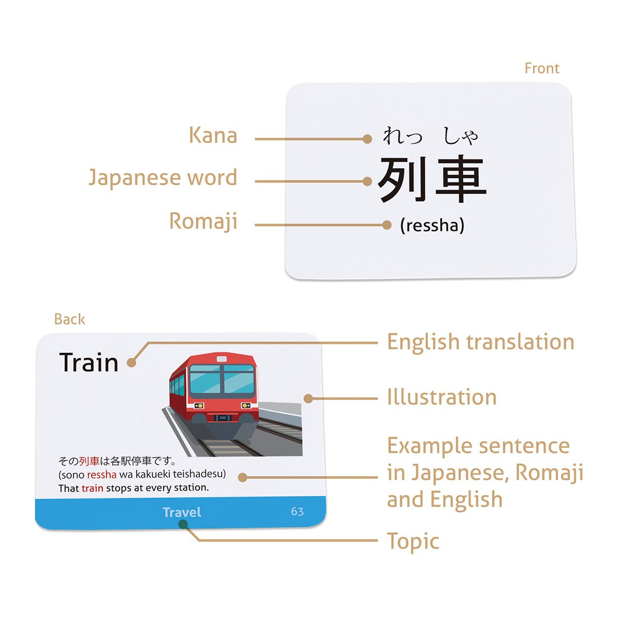 Energian Saasto—These English To Japanese Romaji Translation