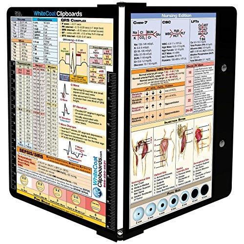 Nursing Edition by WhiteCoat Clipboard WhiteCoat Clipboard Black