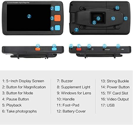 Lupa Digital Portátil, Ayuda de Lectura Electrónica 5 Pulgadas W/Mango Plegable para Ceguera de Colores con Baja Visión 4X-32X Veces Zoom 17 Modos de Color 5 Niveles de Brillo: Amazon.es: Hogar