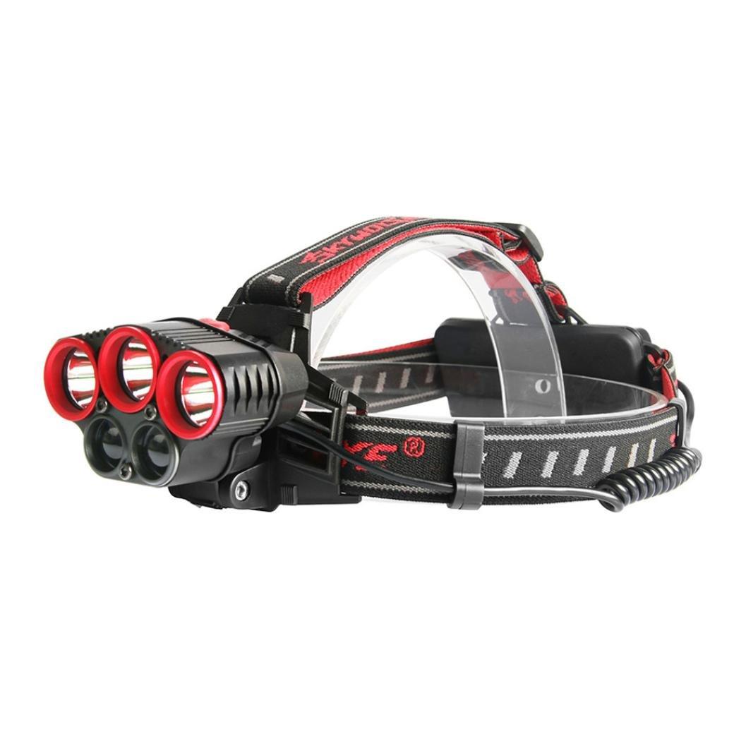 HighlifeS Headlamp Flashlight - Bright 5 LED 3T6+2XPE White Light, Perfect for Runners, Lightweight, Waterproof, Adjustable Headband