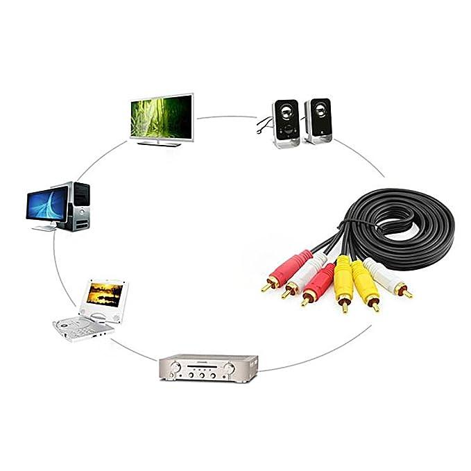 RCA Audio-Video-Kabel, 3-fach Anschluss, Stecker auf: Amazon.de ...