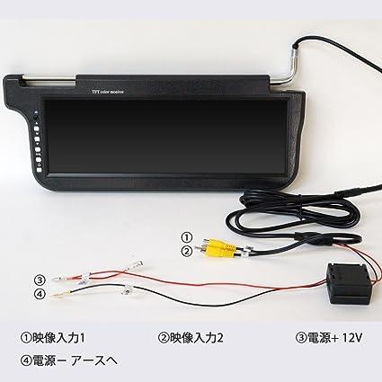 高画質デジタル液晶パネル12.2インチサンバイザーモニター左右セット [S1220B] ブラック