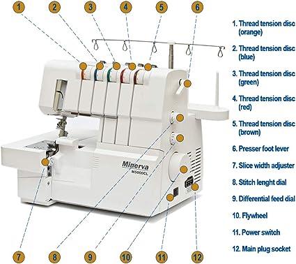 Minerva M5000CL - Máquina de coser (220 V): Amazon.es: Hogar